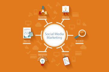 Il social media marketing
